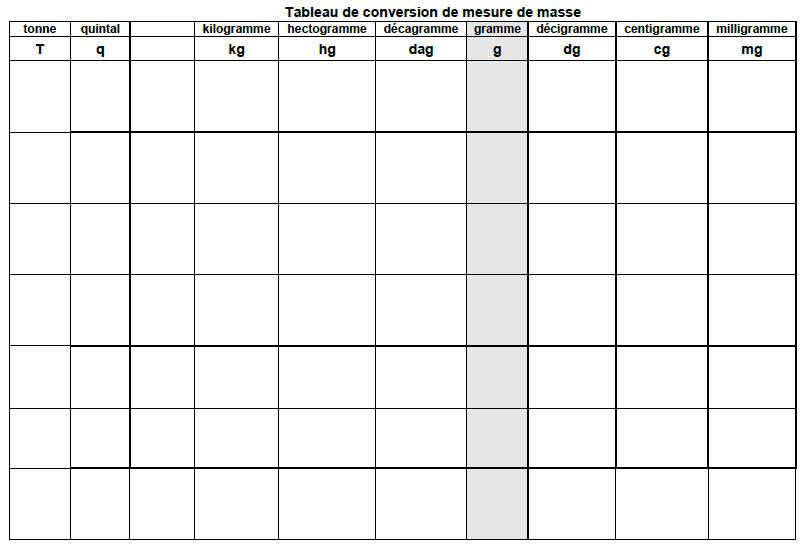 Mesures De Masse 2 Ecole Elementaire Condorcet
