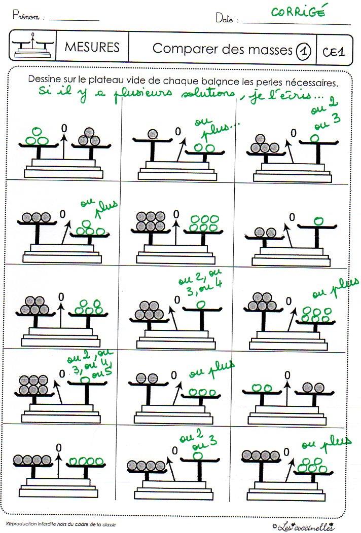 Mercredi 8 Avril Pour Les Ce1 Du Cp Ce1 Ecoles Ronsard Angouleme